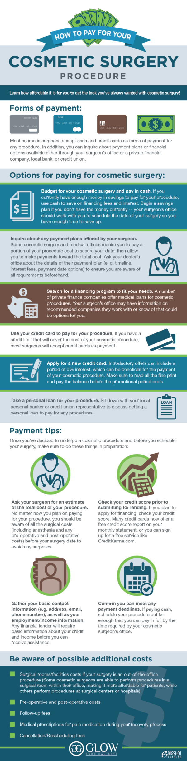 How to pay for your cosmetic surgery procedure